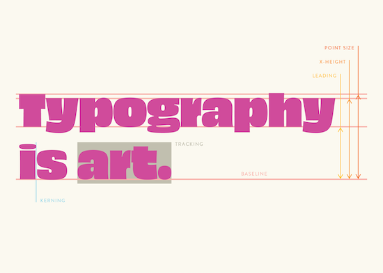 Pre-recorded Workshop: Typography & Layout